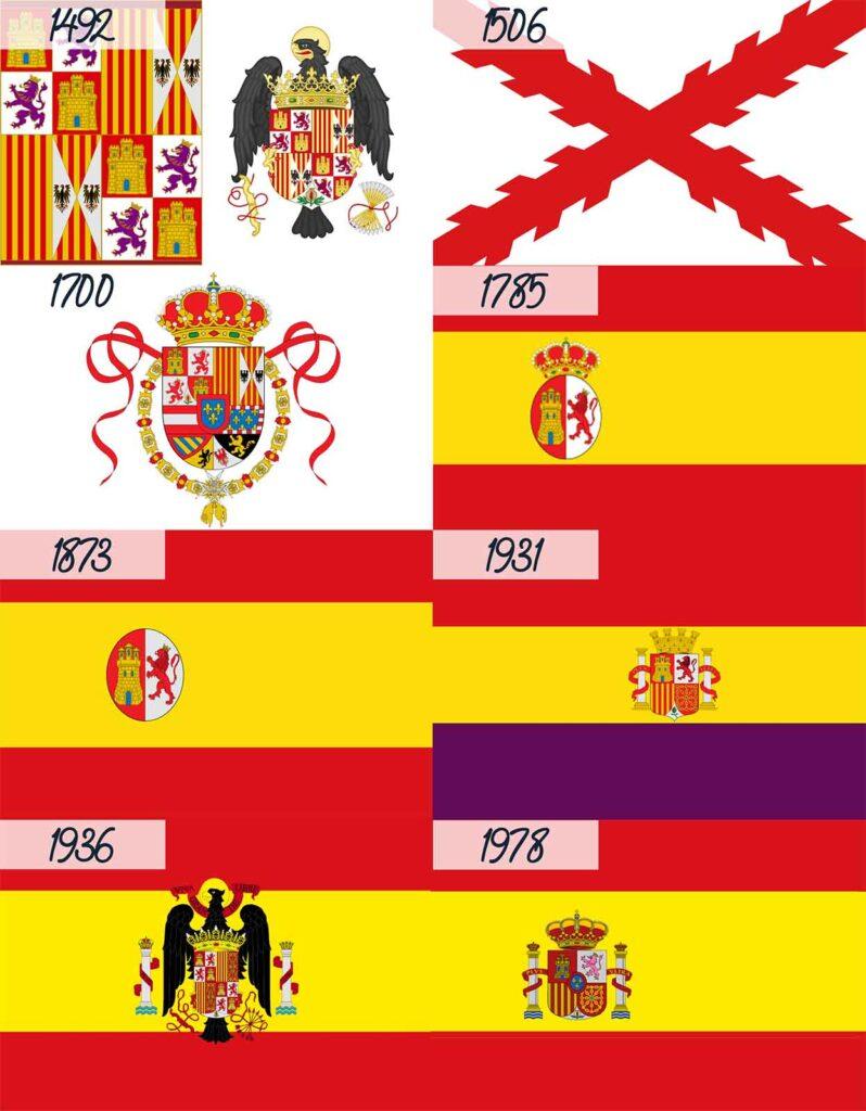 evolucion bandera españa